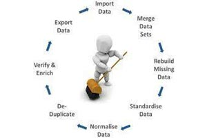 Outsource Data Cleansing Service