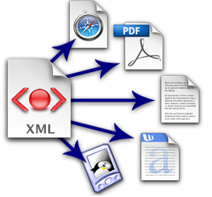 XML Conversion Process Outsource